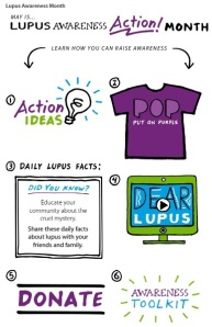 LFA Awareness Action Ideas